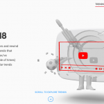 Filmpedagogerna tipsar: YouTube rewind